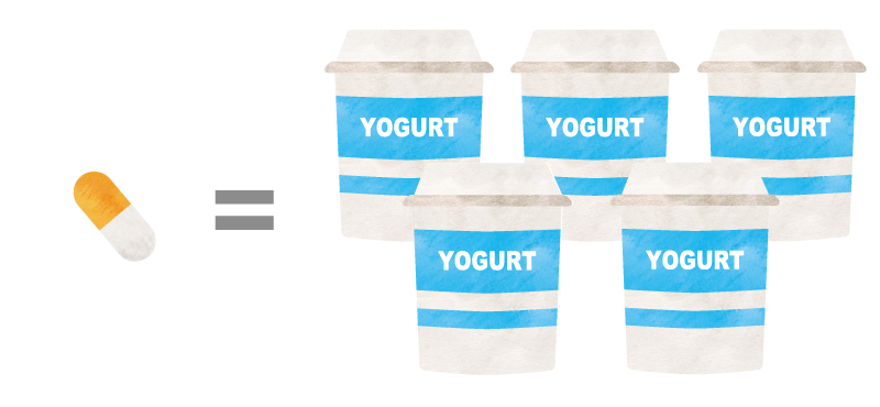 1粒でヨーグルト5個分